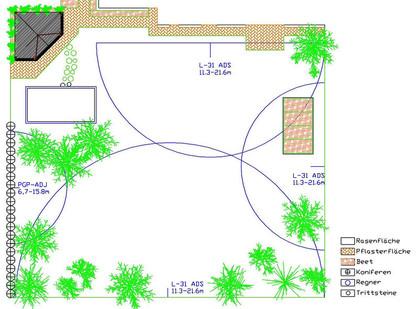 Beregnungsanlagen Garten Landschaftsbau Daniela Noack